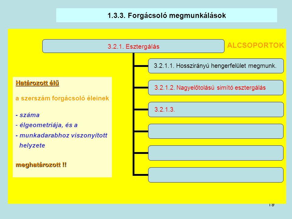 19 1.3.3. Forgácsoló megmunkálások 3.2.1. Esztergálás 3.2.1.1. Hosszirányú hengerfelület megmunk. 3.2.1.2. Nagyelőtolású simító esztergálás 3.2.1.3. A