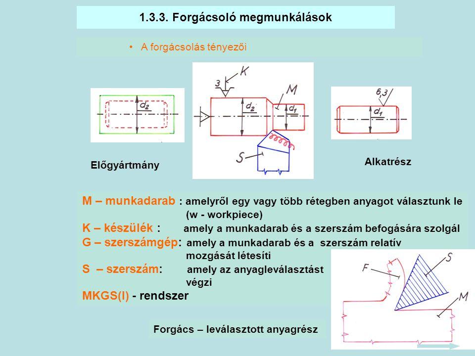 20 1.3.3. Forgácsoló megmunkálások A forgácsolás tényezői Előgyártmány Alkatrész M – munkadarab : amelyről egy vagy több rétegben anyagot választunk l