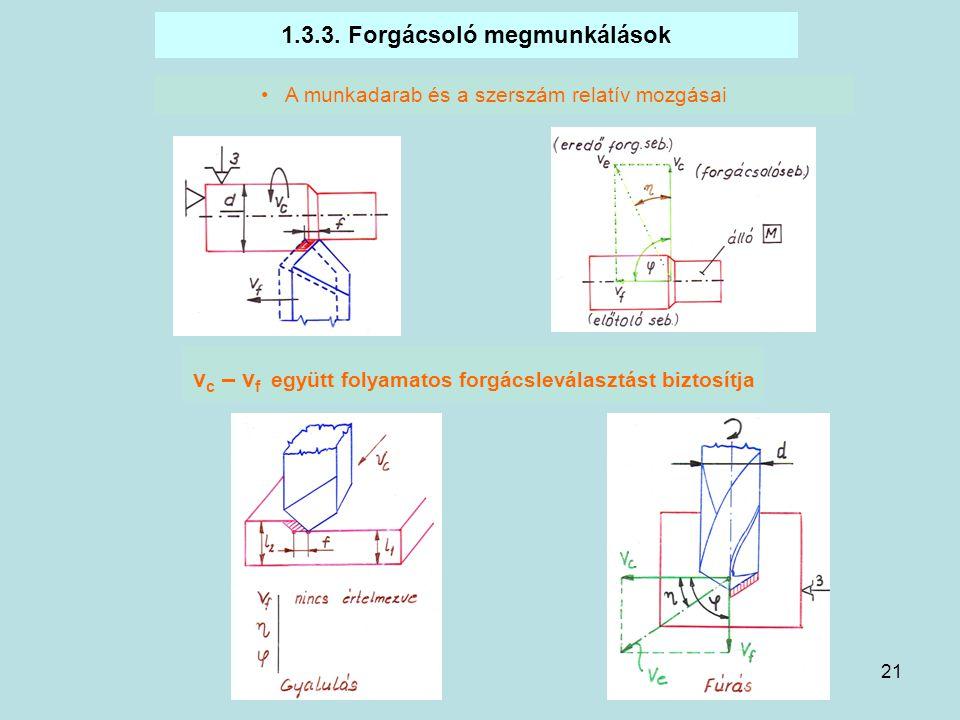 21 1.3.3. Forgácsoló megmunkálások A munkadarab és a szerszám relatív mozgásai v c – v f együtt folyamatos forgácsleválasztást biztosítja