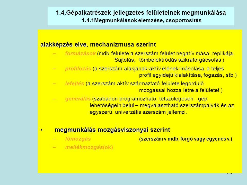25 1.4.Gépalkatrészek jellegzetes felületeinek megmunkálása 1.4.1Megmunkálások elemzése, csoportosítás alakképzés elve alakképzés elve, mechanizmusa s