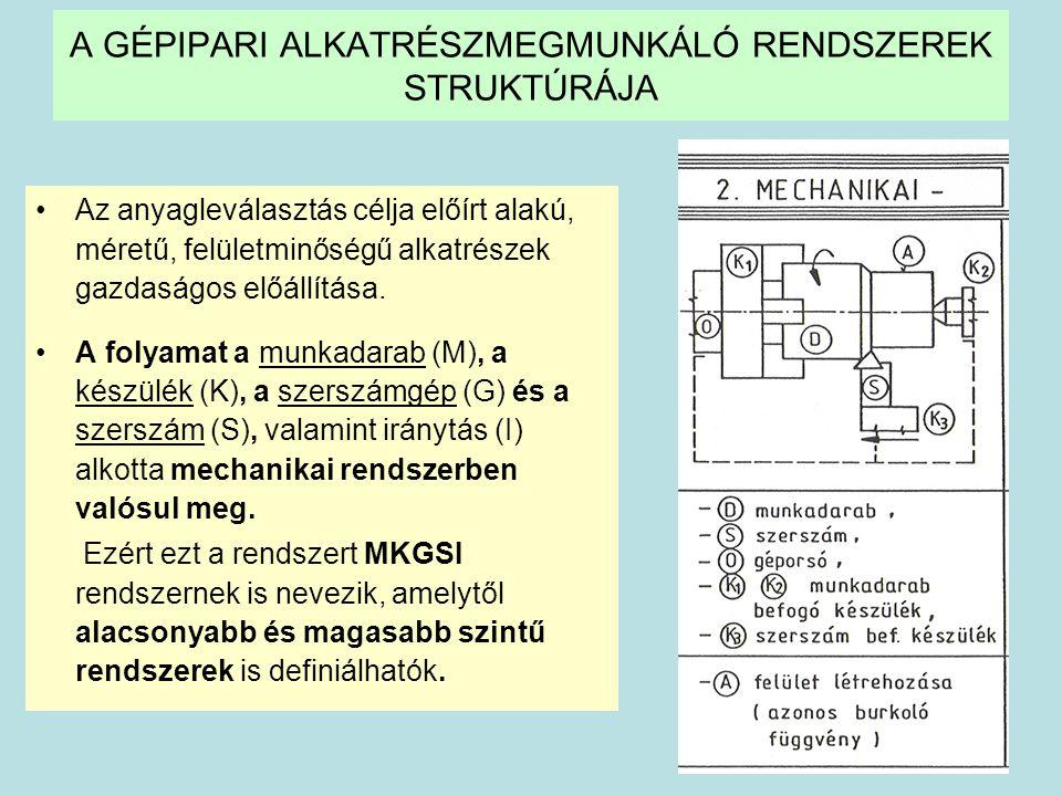 32 Az anyagleválasztás célja előírt alakú, méretű, felületminőségű alkatrészek gazdaságos előállítása. A folyamat a munkadarab (M), a készülék (K), a