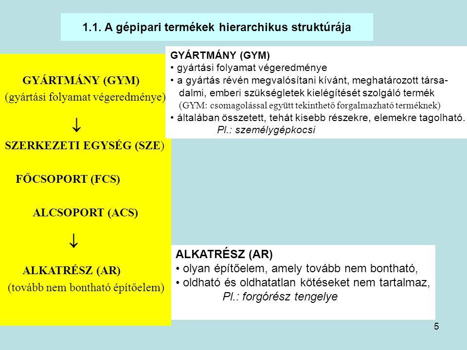 5 1.1. A gépipari termékek hierarchikus struktúrája GYÁRTMÁNY (GYM) (gyártási folyamat végeredménye)  SZERKEZETI EGYSÉG (SZE) FŐCSOPORT (FCS) ALCSOPO