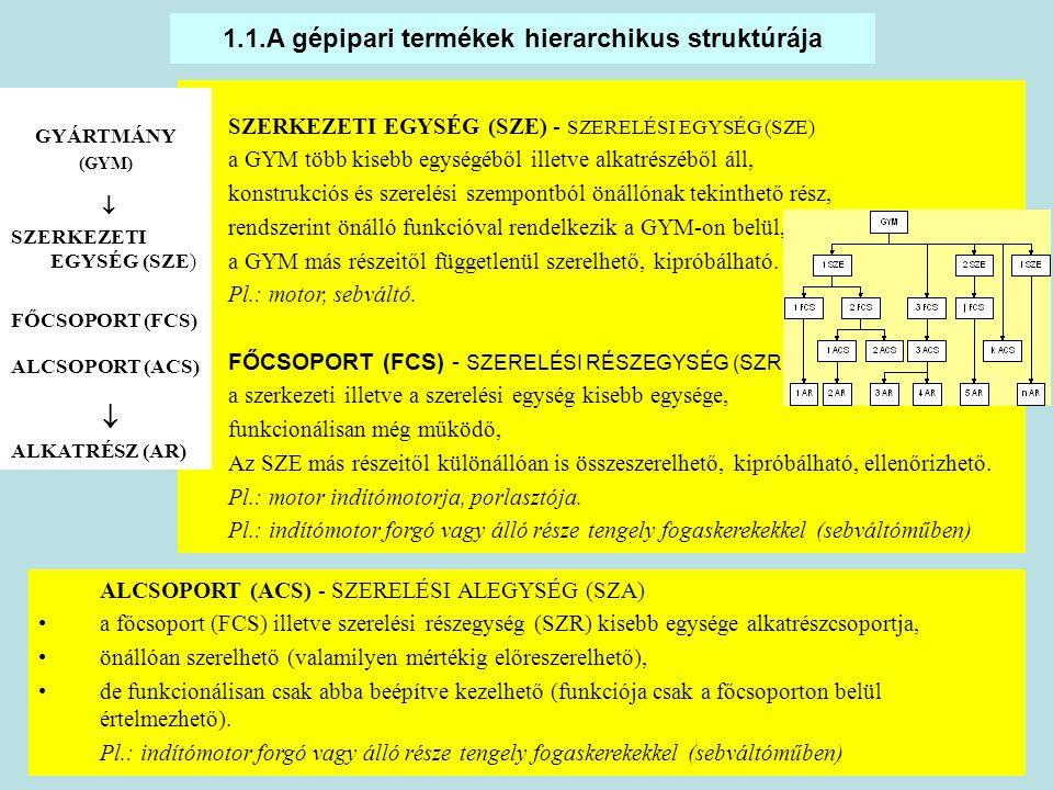 7 1.1.A gépipari termékek hierarchikus struktúrája SZERKEZETI EGYSÉG (SZE) - SZERELÉSI EGYSÉG (SZE) a GYM több kisebb egységéből illetve alkatrészéből áll, konstrukciós és szerelési szempontból önállónak tekinthető rész, rendszerint önálló funkcióval rendelkezik a GYM-on belül, a GYM más részeitől függetlenül szerelhető, kipróbálható.