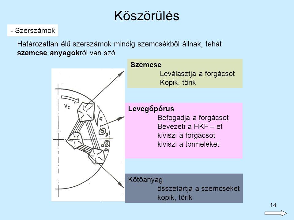 14 - Szerszámok Határozatlan élű szerszámok mindig szemcsékből állnak, tehát szemcse anyagokról van szó Szemcse Leválasztja a forgácsot Kopik, törik L