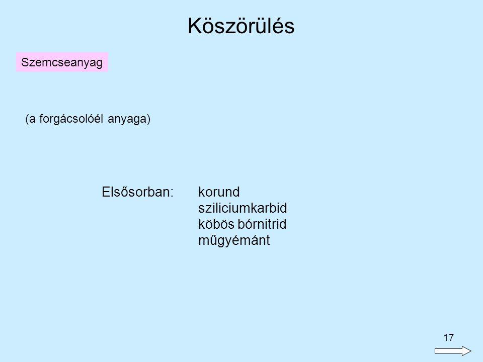 17 Szemcseanyag (a forgácsolóél anyaga) Elsősorban: korund sziliciumkarbid köbös bórnitrid műgyémánt Köszörülés