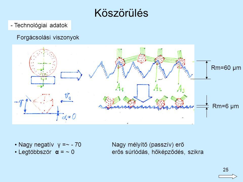 25 Köszörülés - Technológiai adatok Forgácsolási viszonyok Rm=60 µm Rm=6 µm Nagy negatív γ =~ - 70Nagy mélyítő (passzív) erő Legtöbbször α = ~ 0erős s