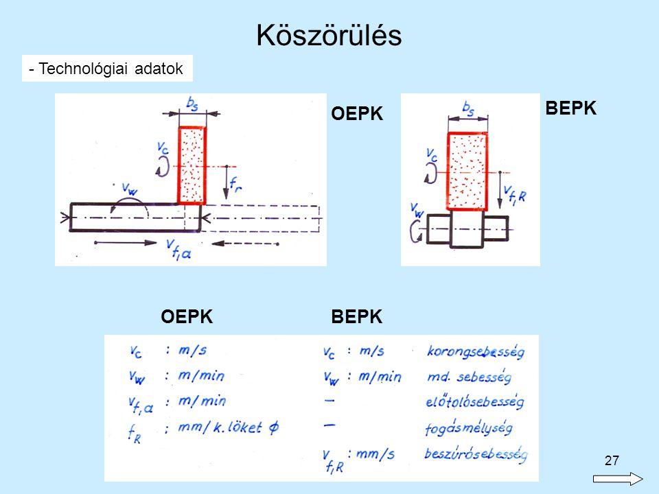 27 Köszörülés - Technológiai adatok OEPK BEPK OEPK