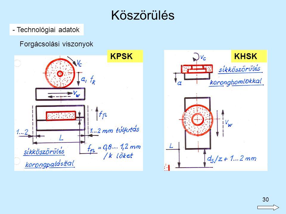 30 Köszörülés - Technológiai adatok Forgácsolási viszonyok KPSKKHSK