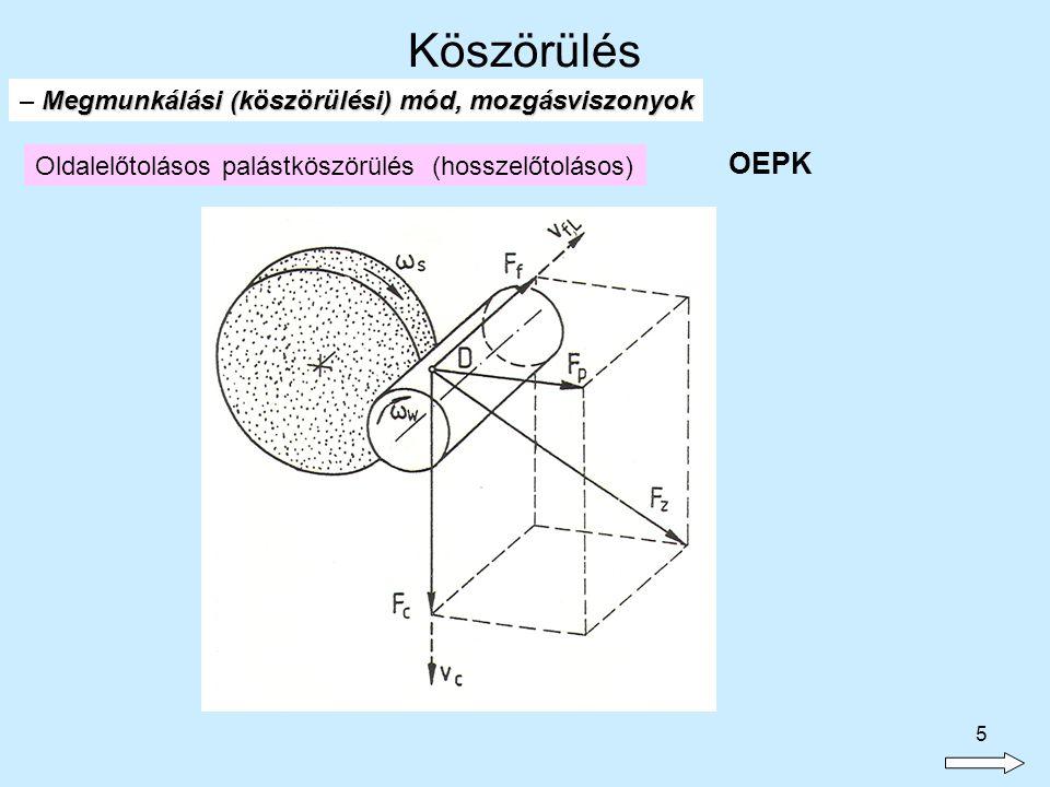 16 - Szerszámok Szemcse térfogat : V K Pórus térfogat : V p Kötőanyag térfogat : V B Térfogati egyenletek : V K + V B + V p = 100% V K + V B = 100% Köszörülés