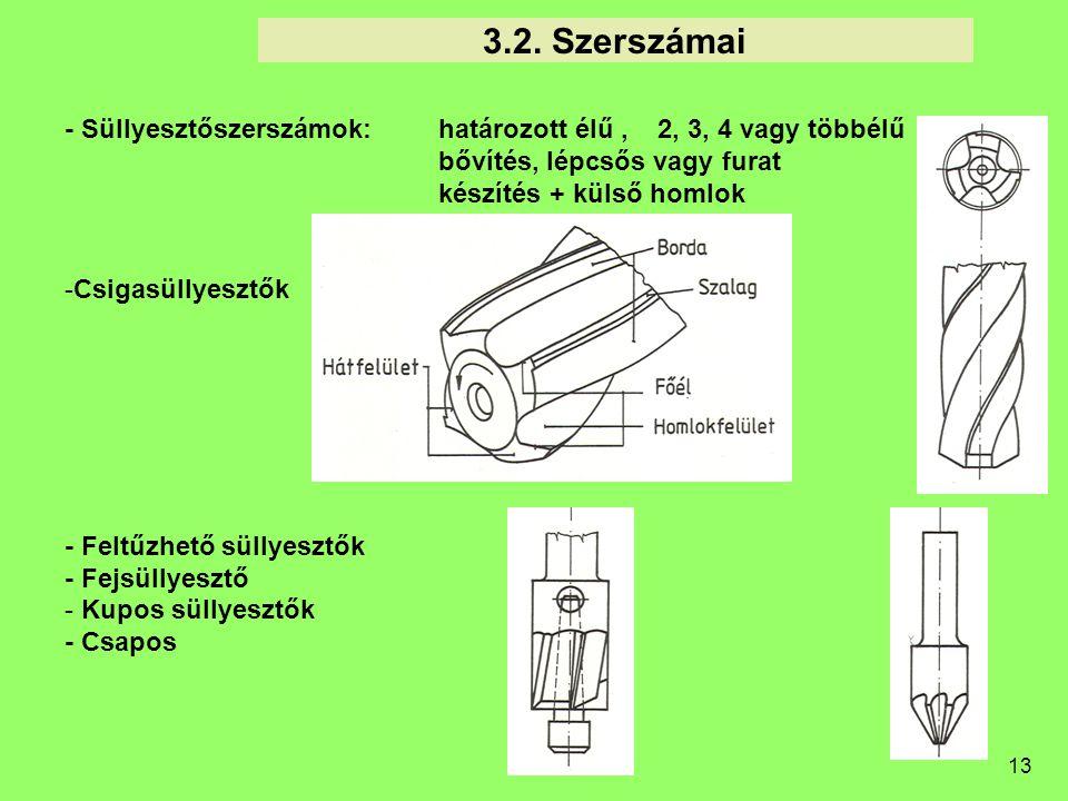 13 - Süllyesztőszerszámok:határozott élű, 2, 3, 4 vagy többélű bővítés, lépcsős vagy furat készítés + külső homlok -Csigasüllyesztők - Feltűzhető süll