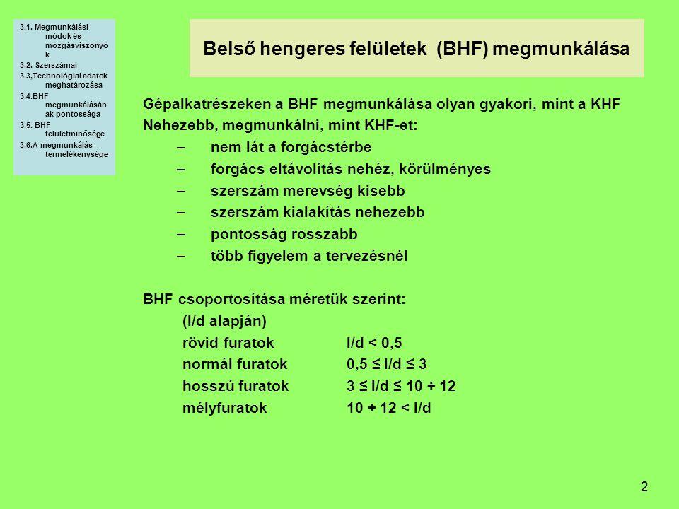 2 Belső hengeres felületek (BHF) megmunkálása 3.1. Megmunkálási módok és mozgásviszonyo k 3.2. Szerszámai 3.3,Technológiai adatok meghatározása 3.4.BH