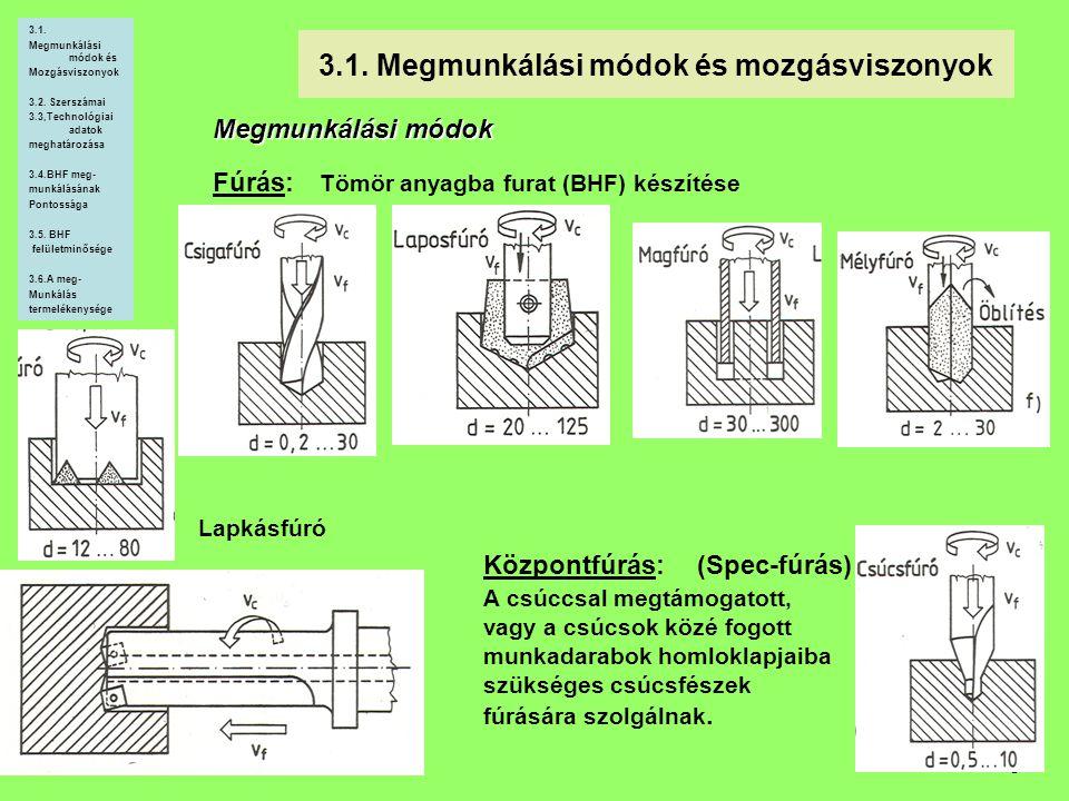 3 3.1. Megmunkálási módok és mozgásviszonyok Megmunkálási módok Fúrás: Tömör anyagba furat (BHF) készítése 3.1. Megmunkálási módok és Mozgásviszonyok