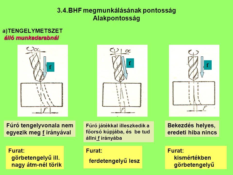 30 a)TENGELYMETSZET álló munkadarabnál 3.4.BHF megmunkálásának pontosság Alakpontosság Fúró tengelyvonala nem egyezik meg f irányával Furat: görbeteng