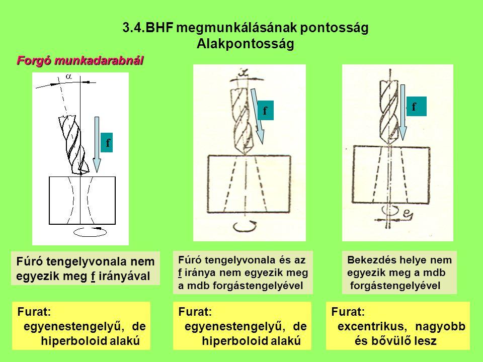 31 f 3.4.BHF megmunkálásának pontosság Alakpontosság Forgó munkadarabnál f f Fúró tengelyvonala nem egyezik meg f irányával Furat: egyenestengelyű, de