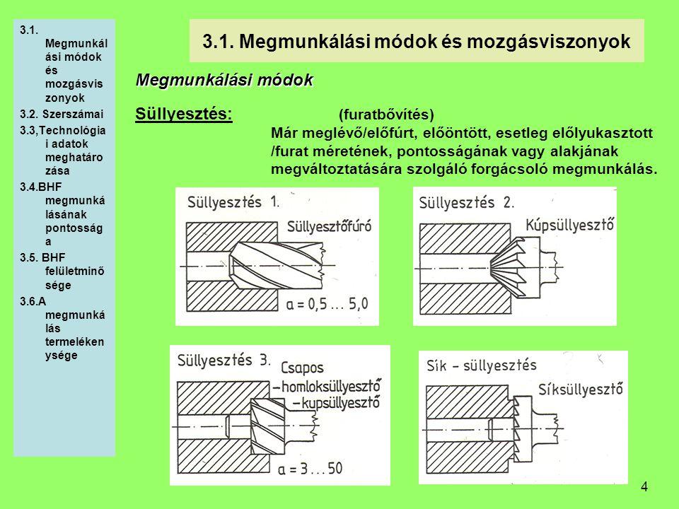 4 3.1. Megmunkálási módok és mozgásviszonyok 3.2. Szerszámai 3.3,Technológia i adatok meghatáro zása 3.4.BHF megmunká lásának pontosság a 3.5. BHF fel