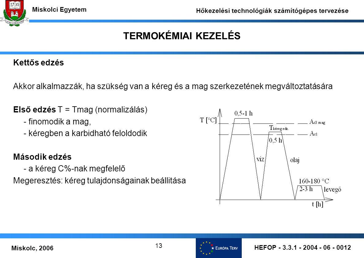 HEFOP - 3.3.1 - 2004 - 06 - 0012 Miskolc, 2006 Miskolci Egyetem Hőkezelési technológiák számítógépes tervezése 13 TERMOKÉMIAI KEZELÉS Kettős edzés Akk