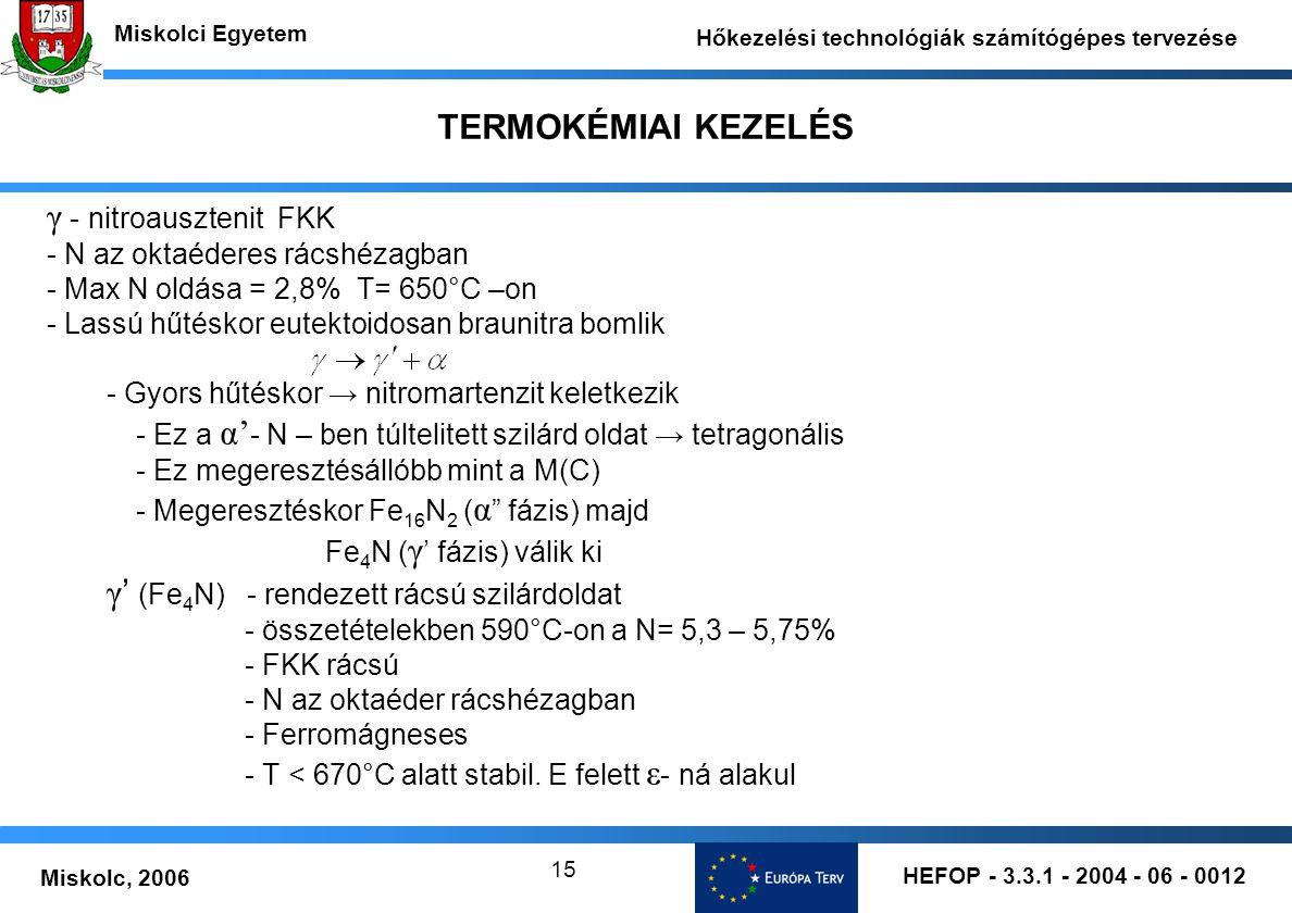 HEFOP - 3.3.1 - 2004 - 06 - 0012 Miskolc, 2006 Miskolci Egyetem Hőkezelési technológiák számítógépes tervezése 15 TERMOKÉMIAI KEZELÉS γ - nitroauszten