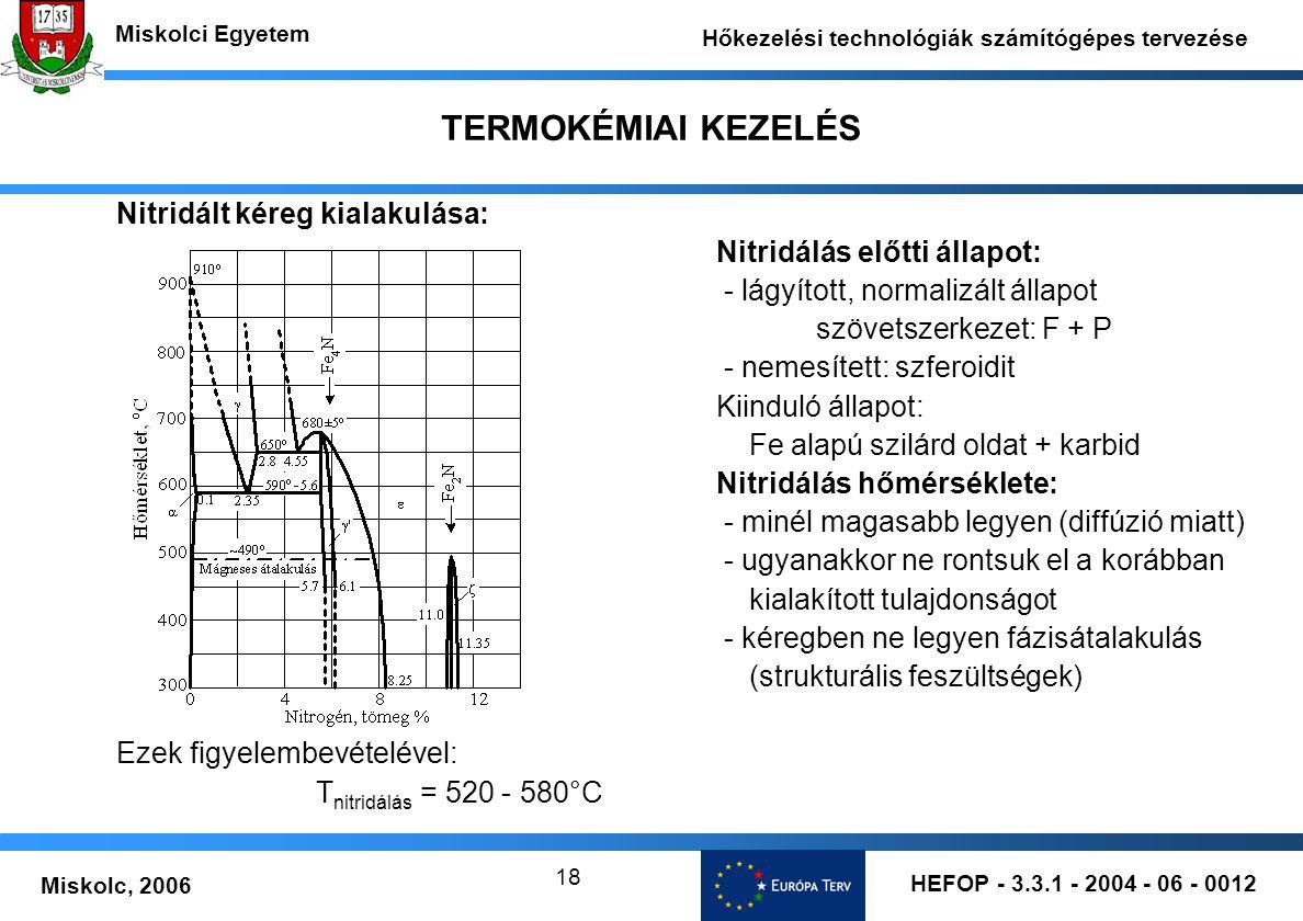 HEFOP - 3.3.1 - 2004 - 06 - 0012 Miskolc, 2006 Miskolci Egyetem Hőkezelési technológiák számítógépes tervezése 18 TERMOKÉMIAI KEZELÉS Nitridált kéreg
