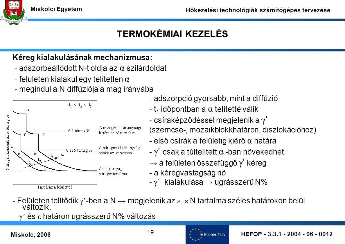 HEFOP - 3.3.1 - 2004 - 06 - 0012 Miskolc, 2006 Miskolci Egyetem Hőkezelési technológiák számítógépes tervezése 19 TERMOKÉMIAI KEZELÉS Kéreg kialakulás