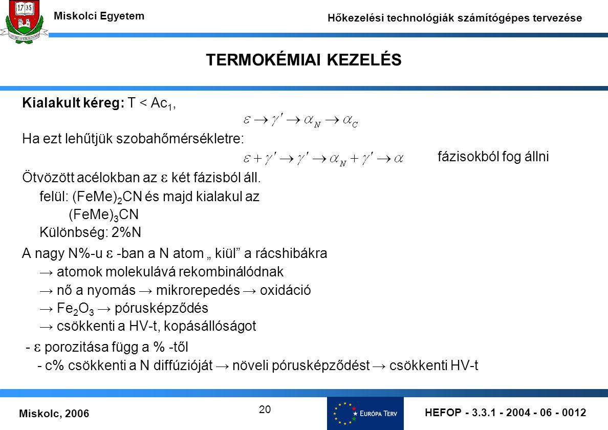 HEFOP - 3.3.1 - 2004 - 06 - 0012 Miskolc, 2006 Miskolci Egyetem Hőkezelési technológiák számítógépes tervezése 20 TERMOKÉMIAI KEZELÉS Kialakult kéreg: