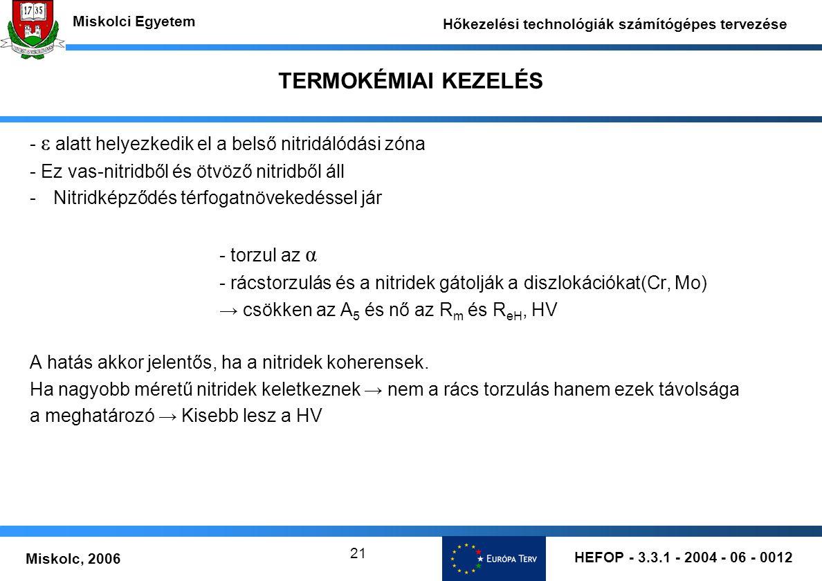 HEFOP - 3.3.1 - 2004 - 06 - 0012 Miskolc, 2006 Miskolci Egyetem Hőkezelési technológiák számítógépes tervezése 21 TERMOKÉMIAI KEZELÉS - ε alatt helyez