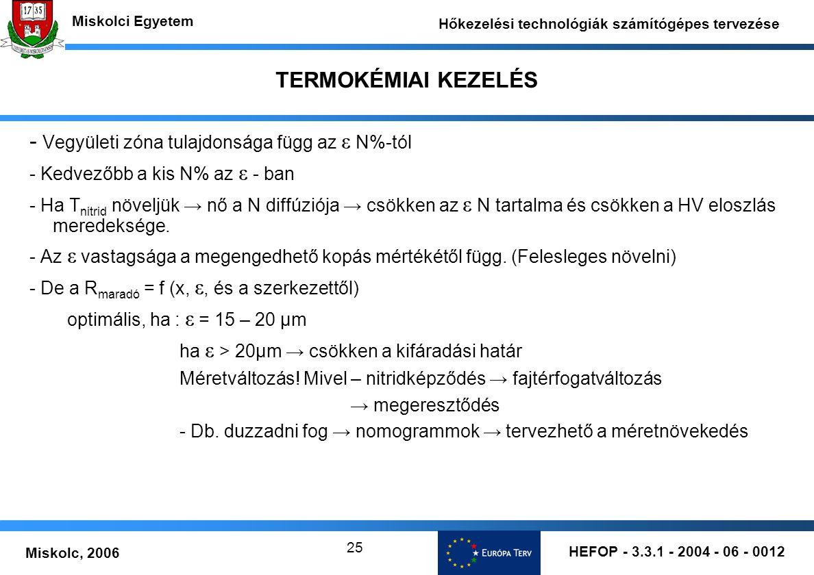 HEFOP - 3.3.1 - 2004 - 06 - 0012 Miskolc, 2006 Miskolci Egyetem Hőkezelési technológiák számítógépes tervezése 25 TERMOKÉMIAI KEZELÉS - Vegyületi zóna