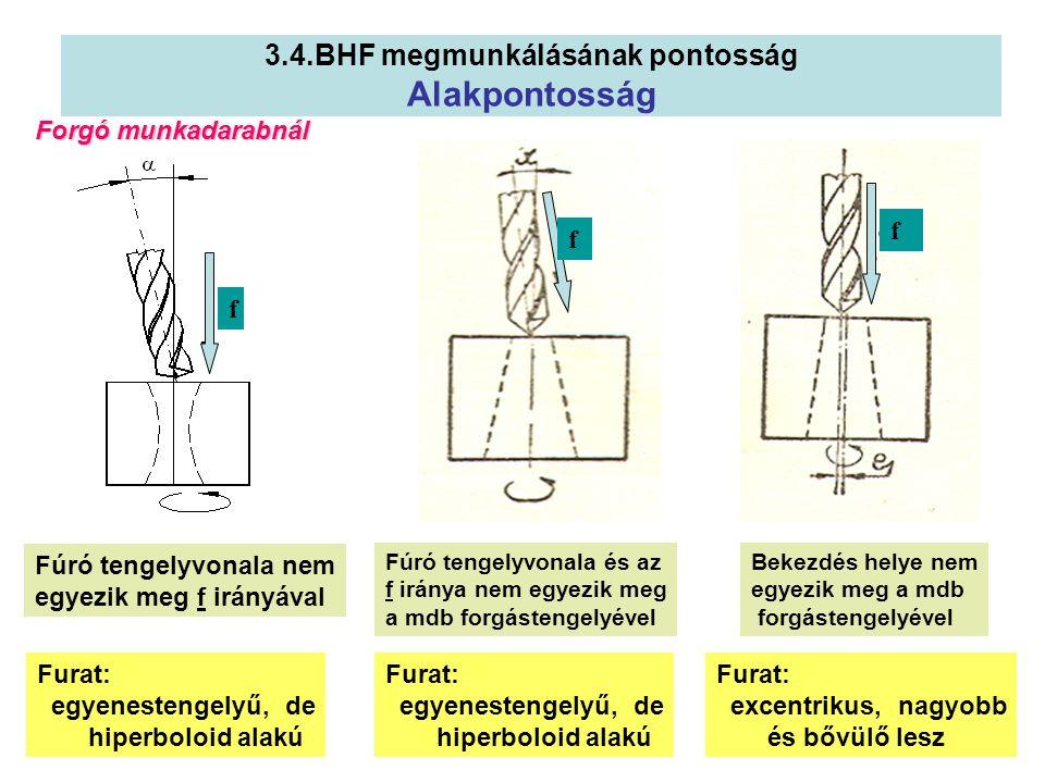 10 f 3.4.BHF megmunkálásának pontosság Alakpontosság Forgó munkadarabnál f f Fúró tengelyvonala nem egyezik meg f irányával Furat: egyenestengelyű, de