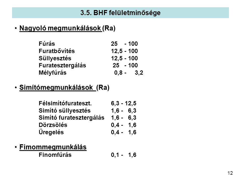 12 3.5. BHF felületminősége Nagyoló megmunkálások (Ra)Nagyoló megmunkálások (Ra) Fúrás25 - 100 Furatbővítés12,5 - 100 Süllyesztés12,5 - 100 Furateszte