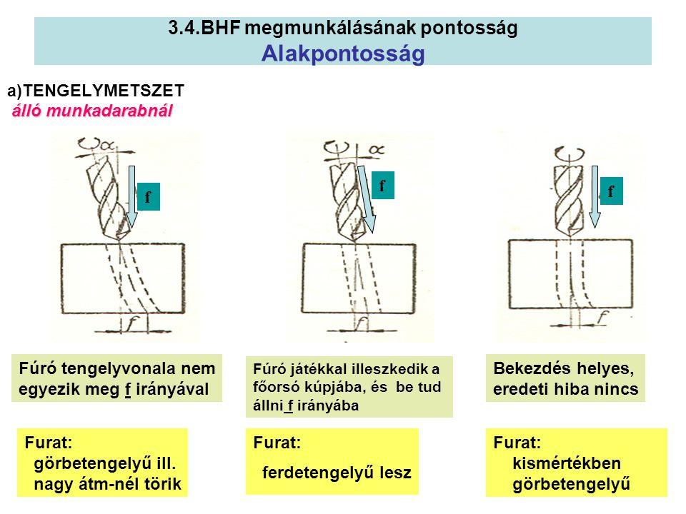 10 f 3.4.BHF megmunkálásának pontosság Alakpontosság Forgó munkadarabnál f f Fúró tengelyvonala nem egyezik meg f irányával Furat: egyenestengelyű, de hiperboloid alakú Fúró tengelyvonala és az f iránya nem egyezik meg a mdb forgástengelyével Furat: egyenestengelyű, de hiperboloid alakú Bekezdés helye nem egyezik meg a mdb forgástengelyével Furat: excentrikus, nagyobb és bővülő lesz