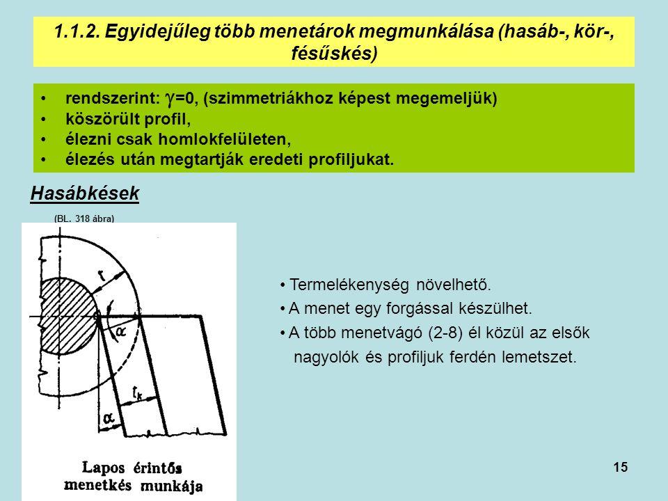 15 1.1.2. Egyidejűleg több menetárok megmunkálása (hasáb-, kör-, fésűskés) rendszerint:  =0, (szimmetriákhoz képest megemeljük) köszörült profil, éle