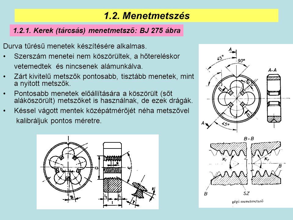 19 1.2.Menetmetszés Durva tűrésű menetek készítésére alkalmas.