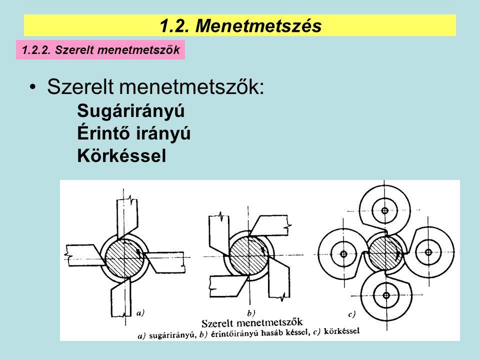 22 Szerelt menetmetszők: Sugárirányú Érintő irányú Körkéssel 1.2. Menetmetszés 1.2.2. Szerelt menetmetszők
