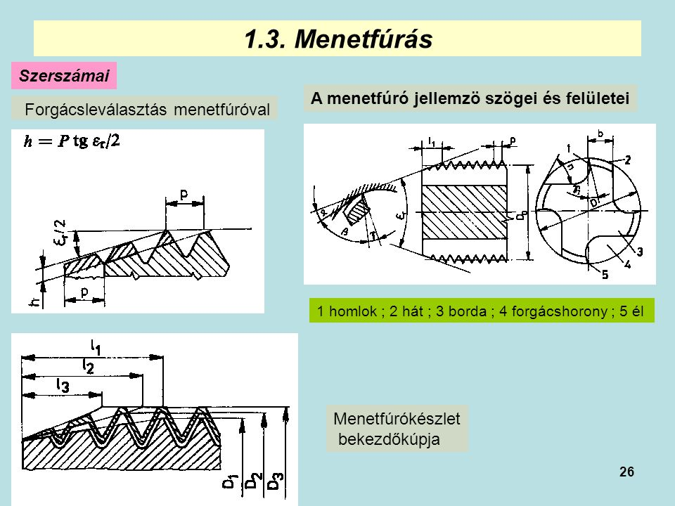 26 1.3. Menetfúrás Szerszámai Forgácsleválasztás menetfúróval A menetfúró jellemzö szögei és felületei 1 homlok ; 2 hát ; 3 borda ; 4 forgácshorony ;