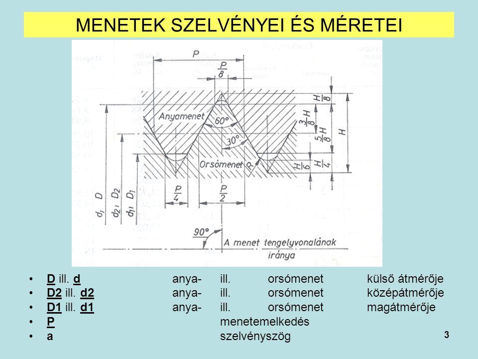 3 MENETEK SZELVÉNYEI ÉS MÉRETEI D ill. d anya-ill.orsómenet külső átmérője D2 ill. d2 anya-ill.orsómenet középátmérője D1 ill. d1 anya-ill.orsómenet m