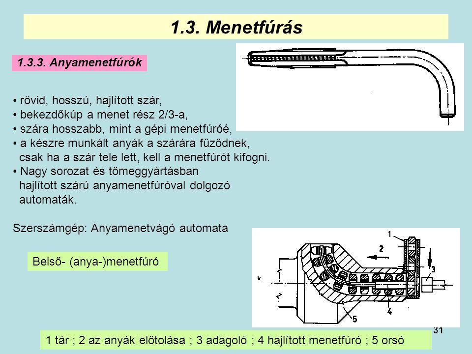 31 1.3. Menetfúrás 1.3.3. Anyamenetfúrók rövid, hosszú, hajlított szár, bekezdőkúp a menet rész 2/3-a, szára hosszabb, mint a gépi menetfúróé, a készr