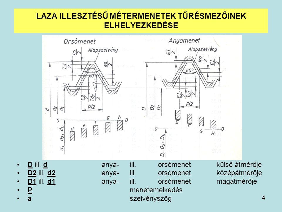 4 LAZA ILLESZTÉSŰ MÉTERMENETEK TŰRÉSMEZŐINEK ELHELYEZKEDÉSE D ill. d anya-ill.orsómenet külső átmérője D2 ill. d2 anya-ill.orsómenet középátmérője D1