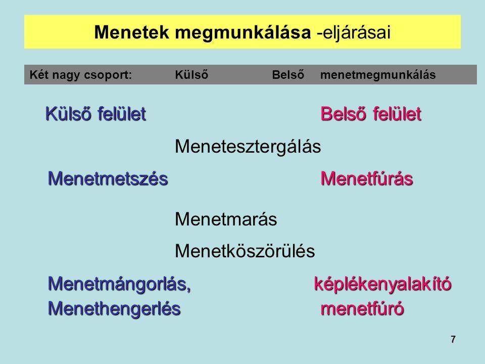 7 Menetek megmunkálása -eljárásai Külső felületBelső felület Menetesztergálás MenetmetszésMenetfúrás MenetmetszésMenetfúrás Menetmarás Menetköszörülés Menetmángorlás,képlékenyalakító Menetmángorlás, képlékenyalakító Menethengerlésmenetfúró Menethengerlés menetfúró Két nagy csoport:KülsőBelső menetmegmunkálás