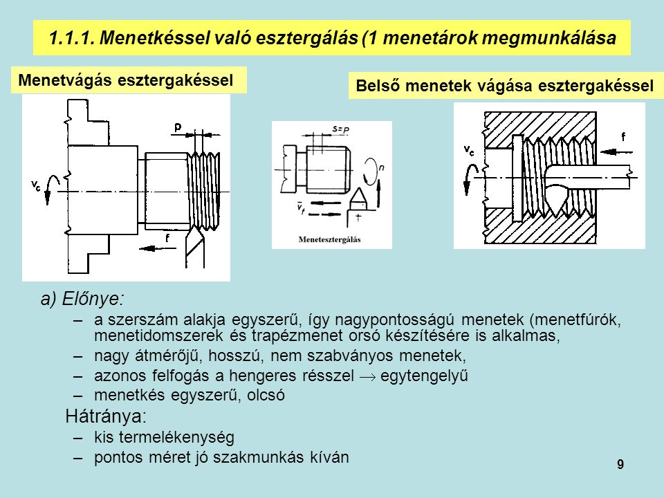 9 Menetvágás esztergakéssel Belső menetek vágása esztergakéssel 1.1.1. Menetkéssel való esztergálás (1 menetárok megmunkálása a) Előnye: –a szerszám a