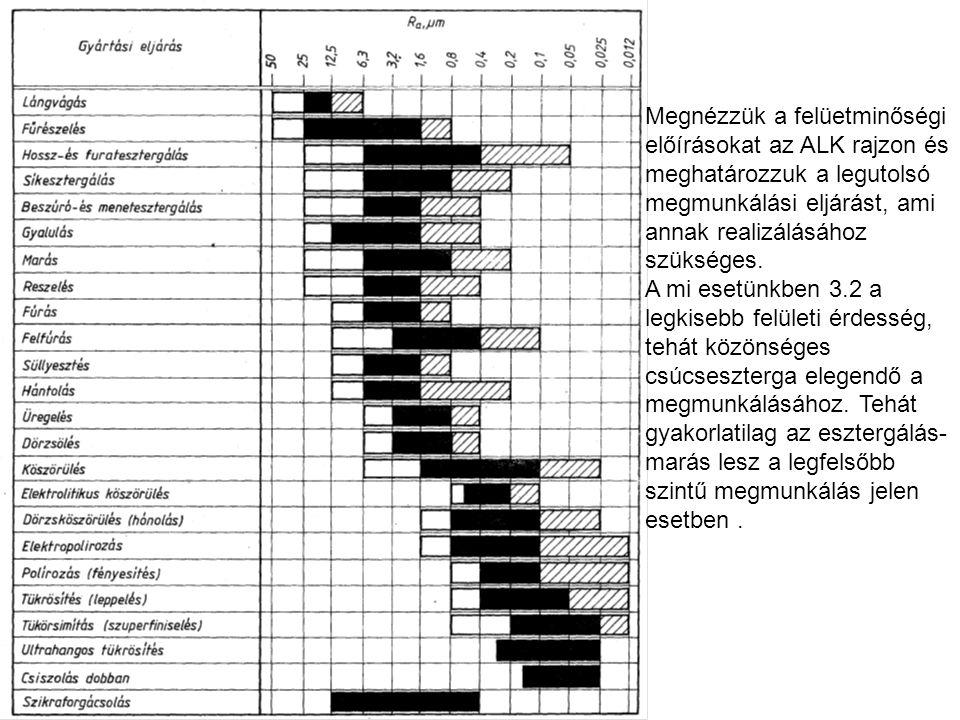 Megnézzük a felüetminőségi előírásokat az ALK rajzon és meghatározzuk a legutolsó megmunkálási eljárást, ami annak realizálásához szükséges. A mi eset