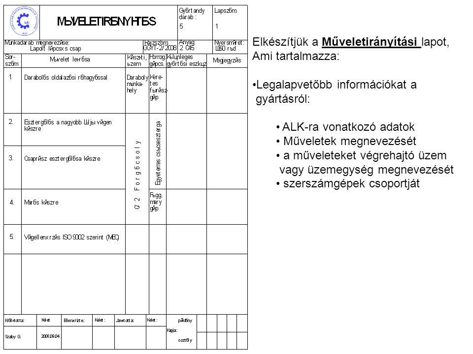 Elkészítjük a Műveletirányítási lapot, Ami tartalmazza: Legalapvetőbb információkat a gyártásról: ALK-ra vonatkozó adatok Műveletek megnevezését a műv