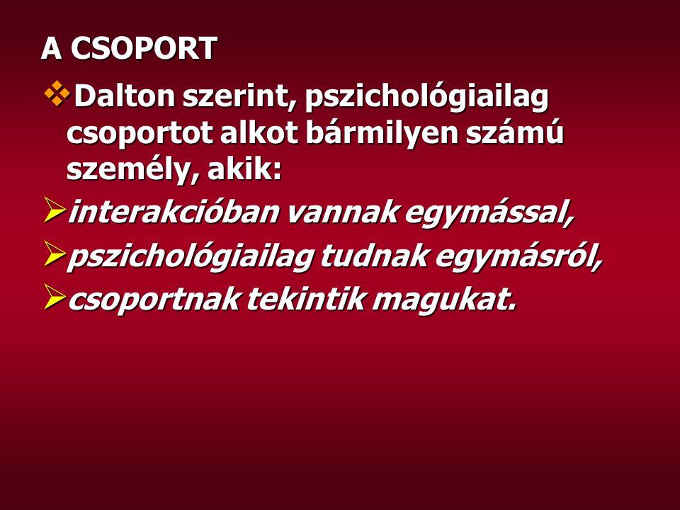 A CSOPORT  Dalton szerint, pszichológiailag csoportot alkot bármilyen számú személy, akik:  interakcióban vannak egymással,  pszichológiailag tudnak egymásról,  csoportnak tekintik magukat.