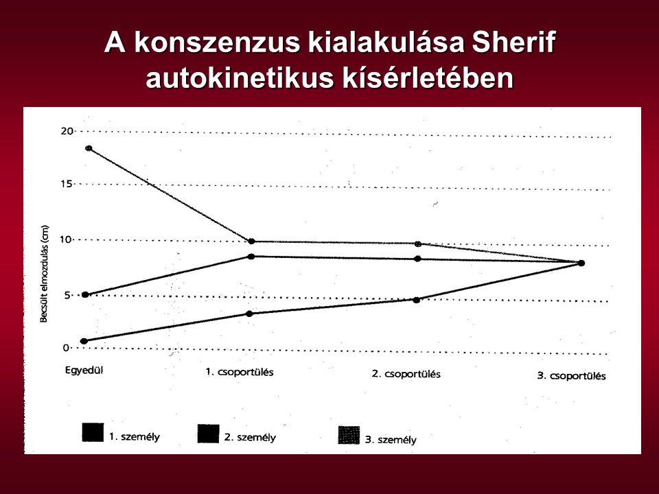 A konszenzus kialakulása Sherif autokinetikus kísérletében