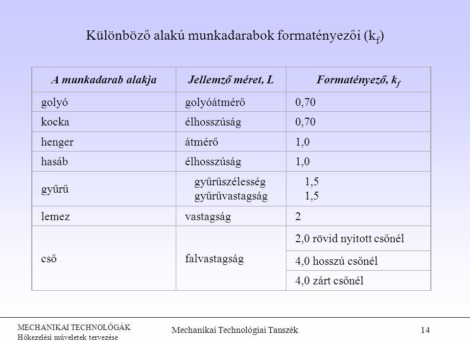 MECHANIKAI TECHNOLÓGÁK Hőkezelési műveletek tervezése Mechanikai Technológiai Tanszék14 A munkadarab alakjaJellemző méret, LFormatényező, k f golyógol