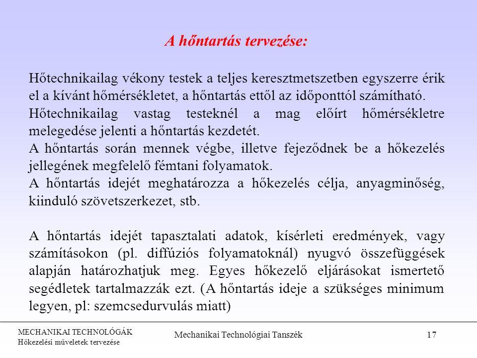 MECHANIKAI TECHNOLÓGÁK Hőkezelési műveletek tervezése Mechanikai Technológiai Tanszék17 A hőntartás tervezése: Hőtechnikailag vékony testek a teljes k
