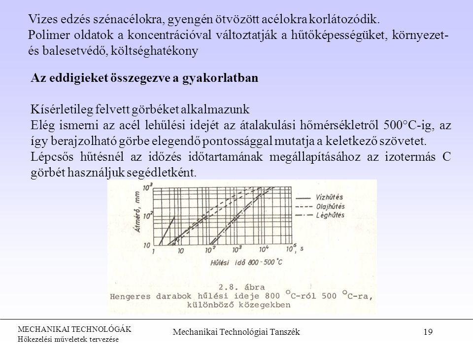 MECHANIKAI TECHNOLÓGÁK Hőkezelési műveletek tervezése Mechanikai Technológiai Tanszék19 Vizes edzés szénacélokra, gyengén ötvözött acélokra korlátozód