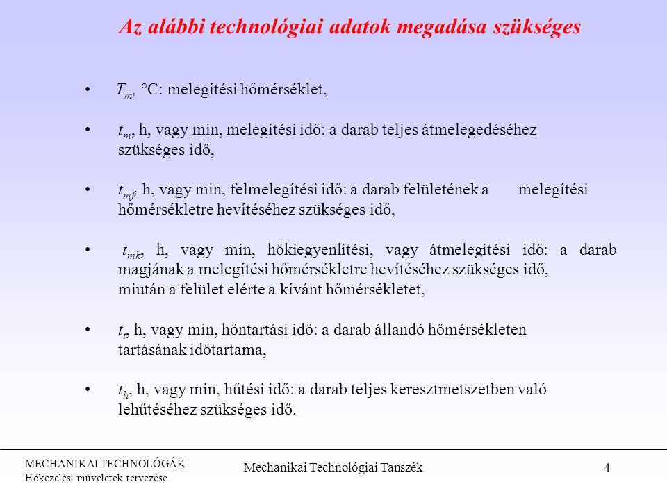 MECHANIKAI TECHNOLÓGÁK Hőkezelési műveletek tervezése Mechanikai Technológiai Tanszék4 Az alábbi technológiai adatok megadása szükséges T m, °C: meleg