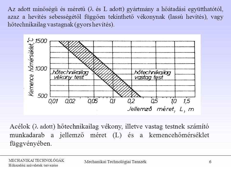 MECHANIKAI TECHNOLÓGÁK Hőkezelési műveletek tervezése Mechanikai Technológiai Tanszék6 Acélok ( adott ) hőtechnikailag vékony, illetve vastag testnek