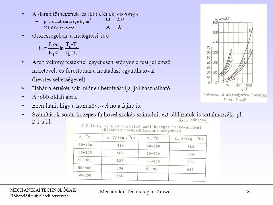 MECHANIKAI TECHNOLÓGÁK Hőkezelési műveletek tervezése A darab tömegének és felületének viszonya –ρ: a darab sűrűsége kg/m –K 1 alaki tényező Összesség