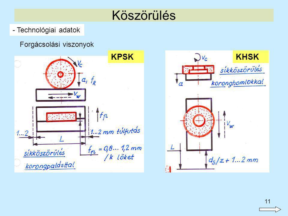 11 Köszörülés - Technológiai adatok Forgácsolási viszonyok KPSKKHSK