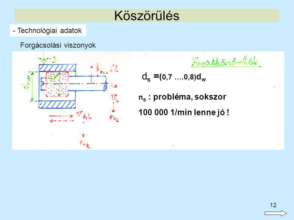 12 Köszörülés - Technológiai adatok Forgácsolási viszonyok d s = ( 0,7 ….0,8) d w n s : probléma, sokszor 100 000 1/min lenne jó !